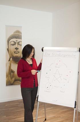 Sabine Kakizaki am Flip Chart als Dozentin für TCM Ernährung